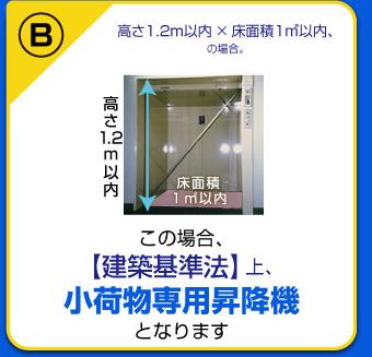 高さ1.2m以内×床面積1m2以内の場合、【建築基準法】上、小荷物専用昇降機となります。