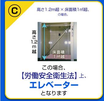 高さ1.2m超×床面積1m2超の場合、【労働安全衛生法】上、エレベーターとなります。